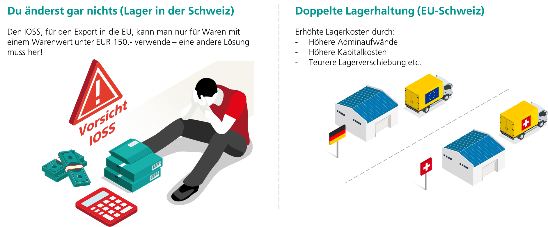 Das wären die suboptimalen Logistik Set-up's